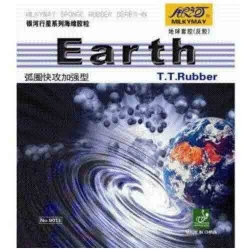 Milky Way Rubber Earth